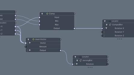 Setting limits on the Position, Rotation and Scale channels